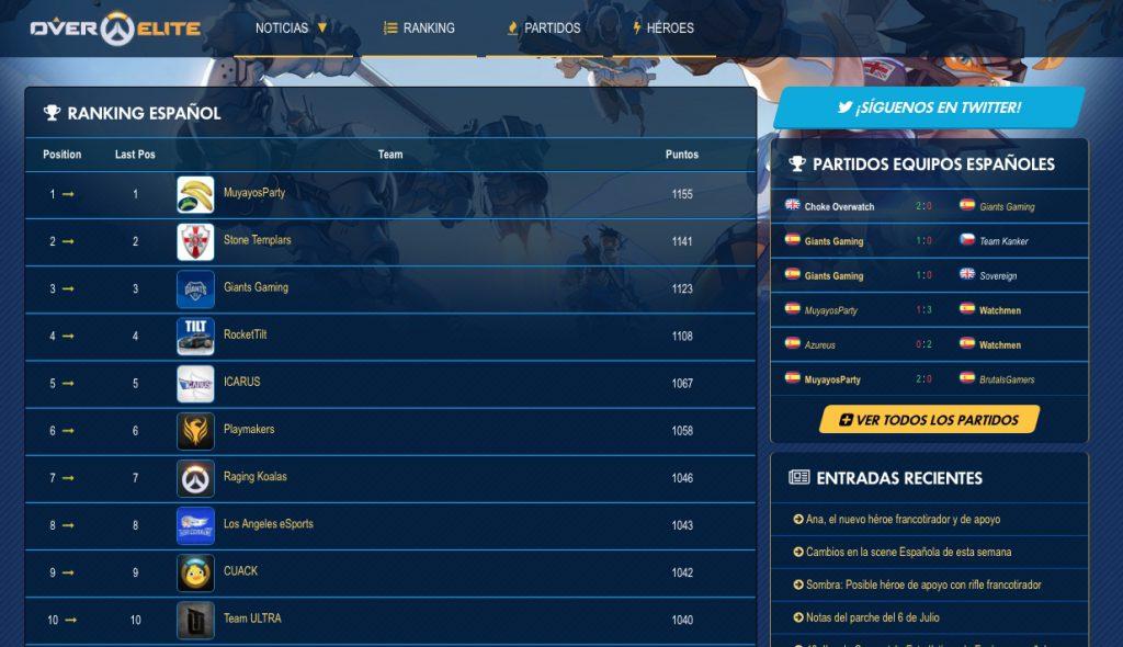 """OverElite es un portal dedicado a los equipos españoles de Overwatch y su ranking por puntos ganados a través de competiciones. Ahora tenemos también los """"leaderboards"""" en ranked, pero el trabajo de OveElite es de lo mejor que tenemos en trabajo sobre torneos fuera de Battle.net."""