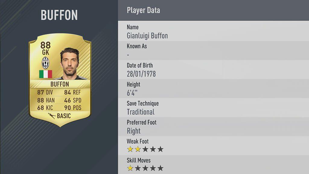FIFA Buffon