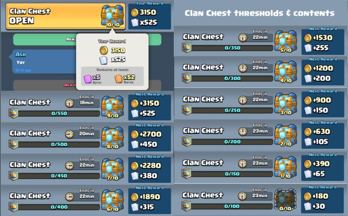 Así Son Los Diez Cofres De Clan De Clash Royale Coronas Y Cartas