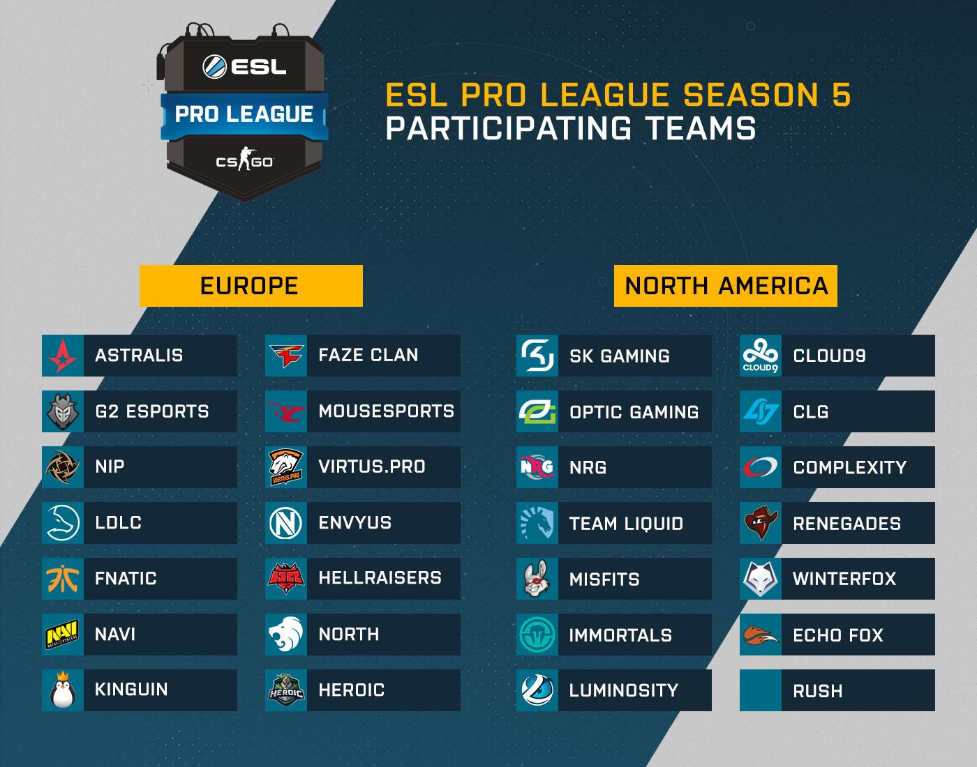 eslpl_teams_s5