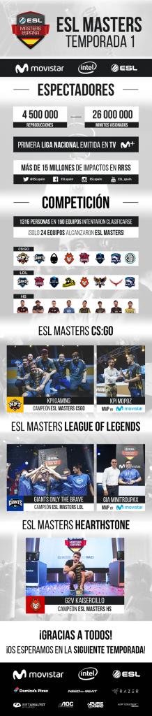 esl-masters-infografia