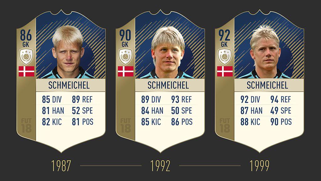 schmeichel-fifa-18