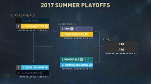playoffs-summer-2017-lcs-na