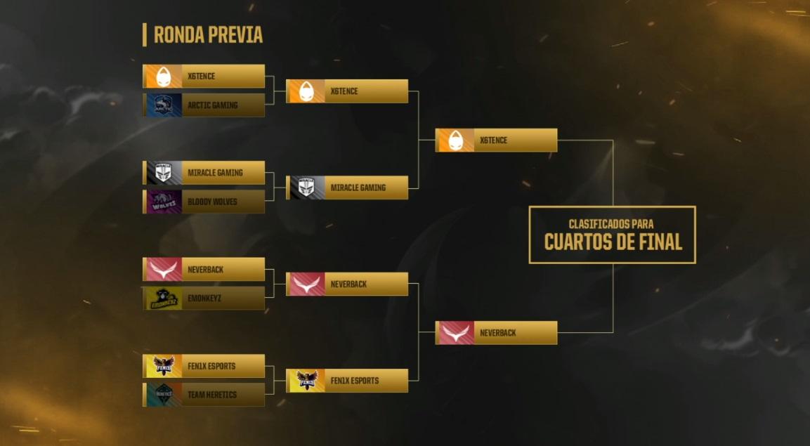 clasificatorio español Challenger Series