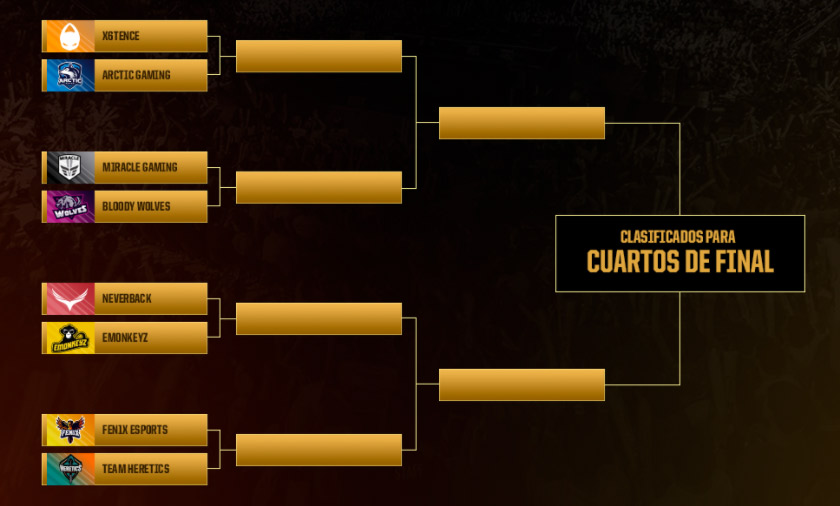 Clasificatorio Challenger Series español