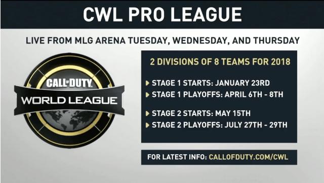 cwl-pro-league-2018