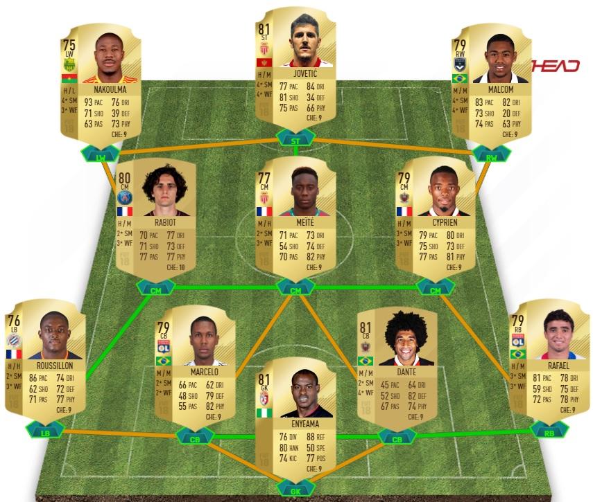 Ligue 1 FUT Fifa 18