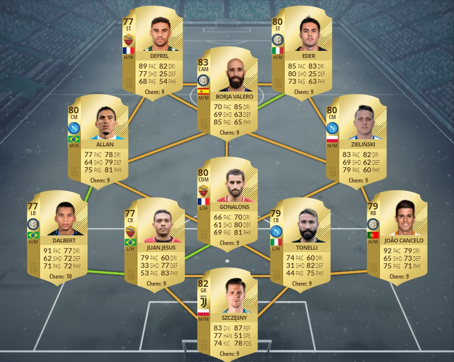 Ultimate Team FIFA 18 Calcio A