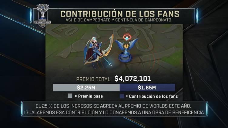 contribucion-fans-worlds2017