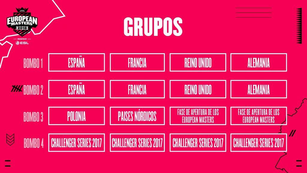 grupos-european-masters