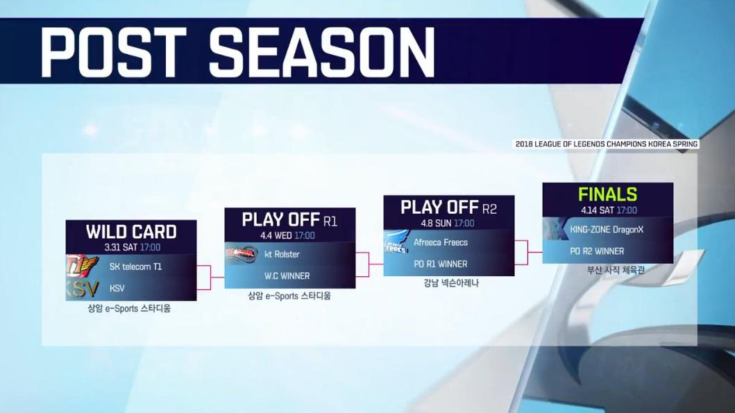 LCK Playoffs