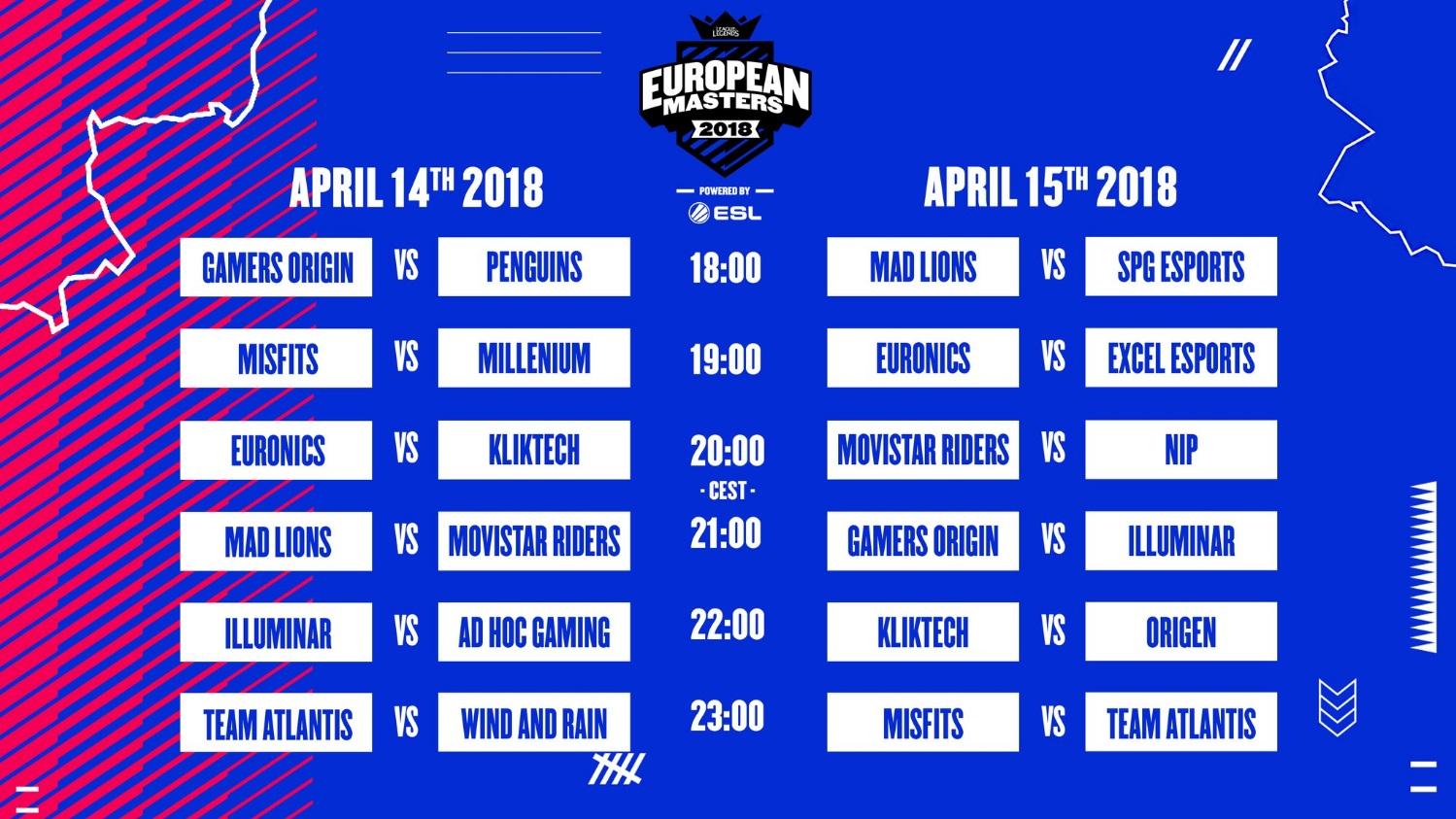 European Masters Grupos