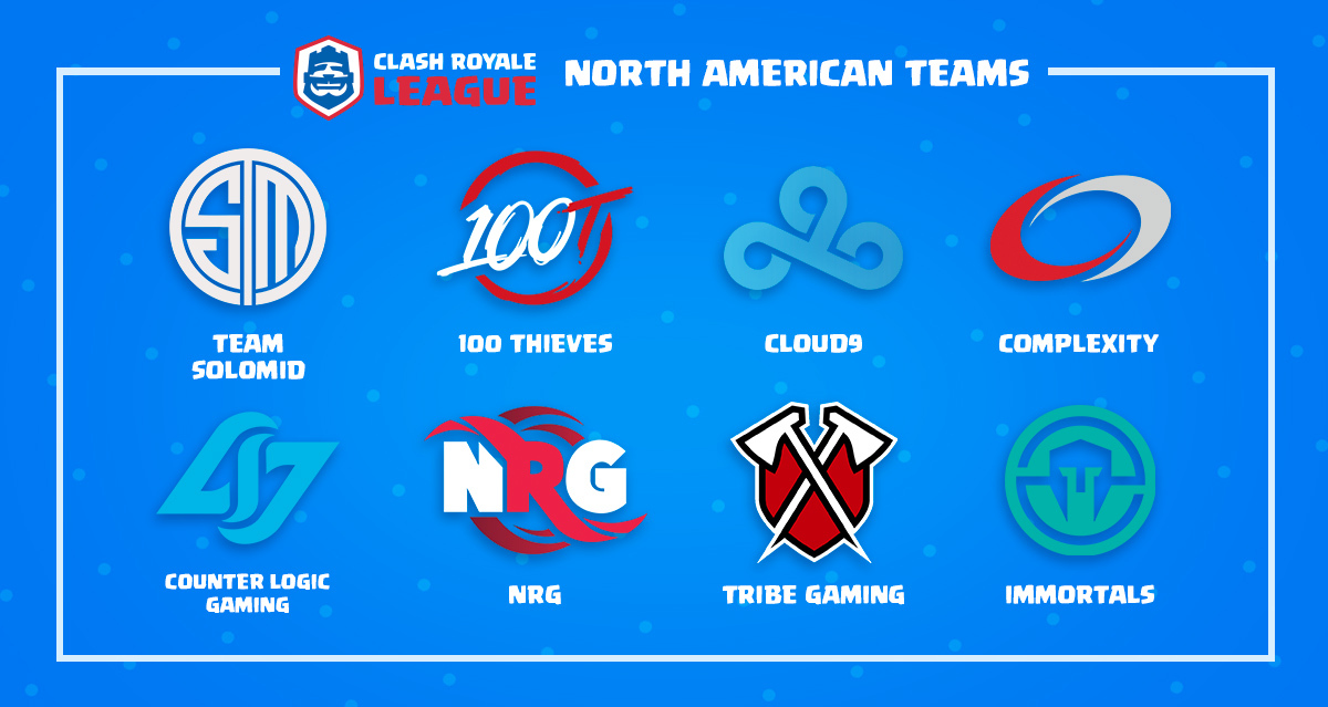 Clash Royale League Norteamerica