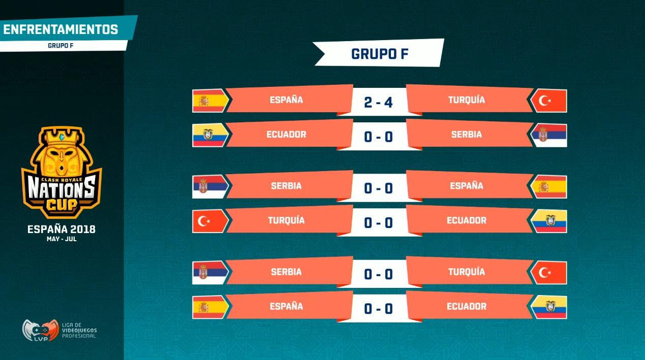 Grupo G CR Nations