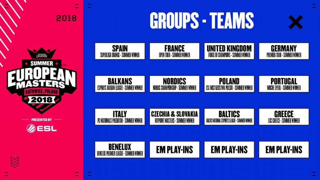 european-masters-summer-group