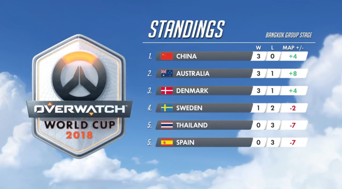 Overwatch World Cup 2018 España