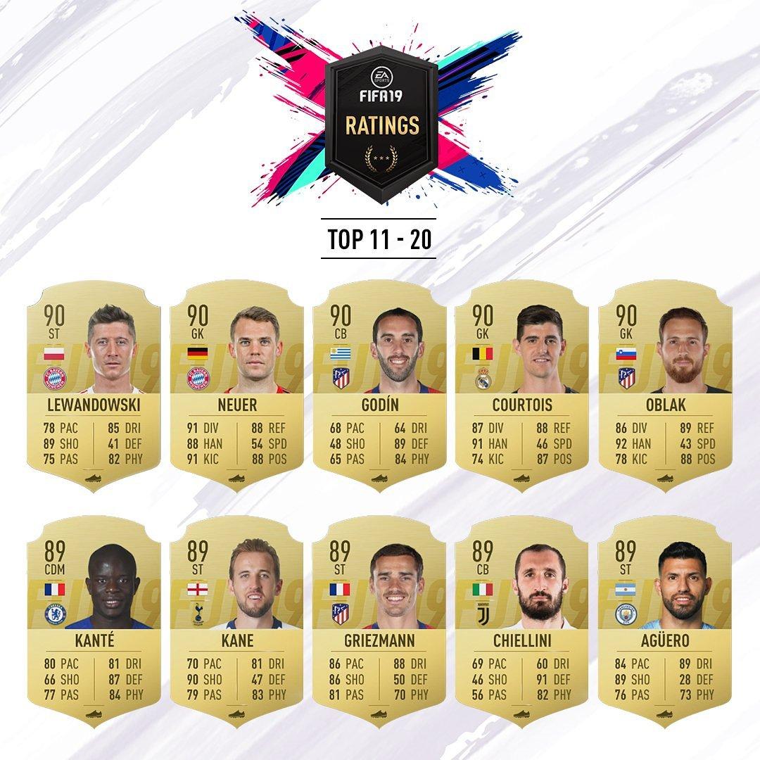 top-20-11-fifa-19