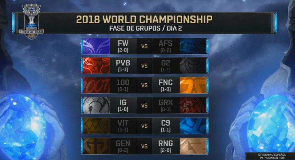 resultados-dia-2-worlds-2018