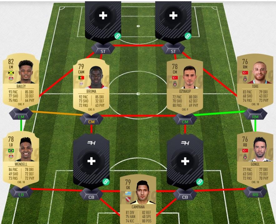 SBC Perdido en el Laberinto FIFA 19