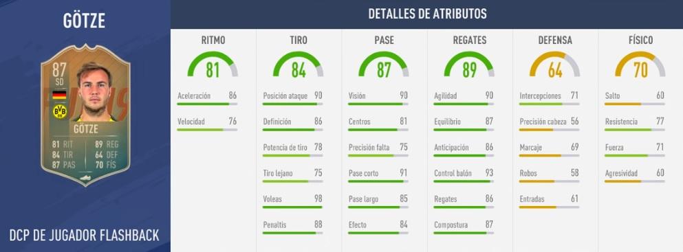 SBC Gotze FIFA 19