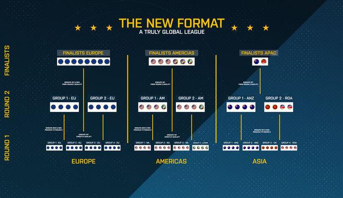 nuevo-formato-csgo-pro-league_1201089917_123542_667x386