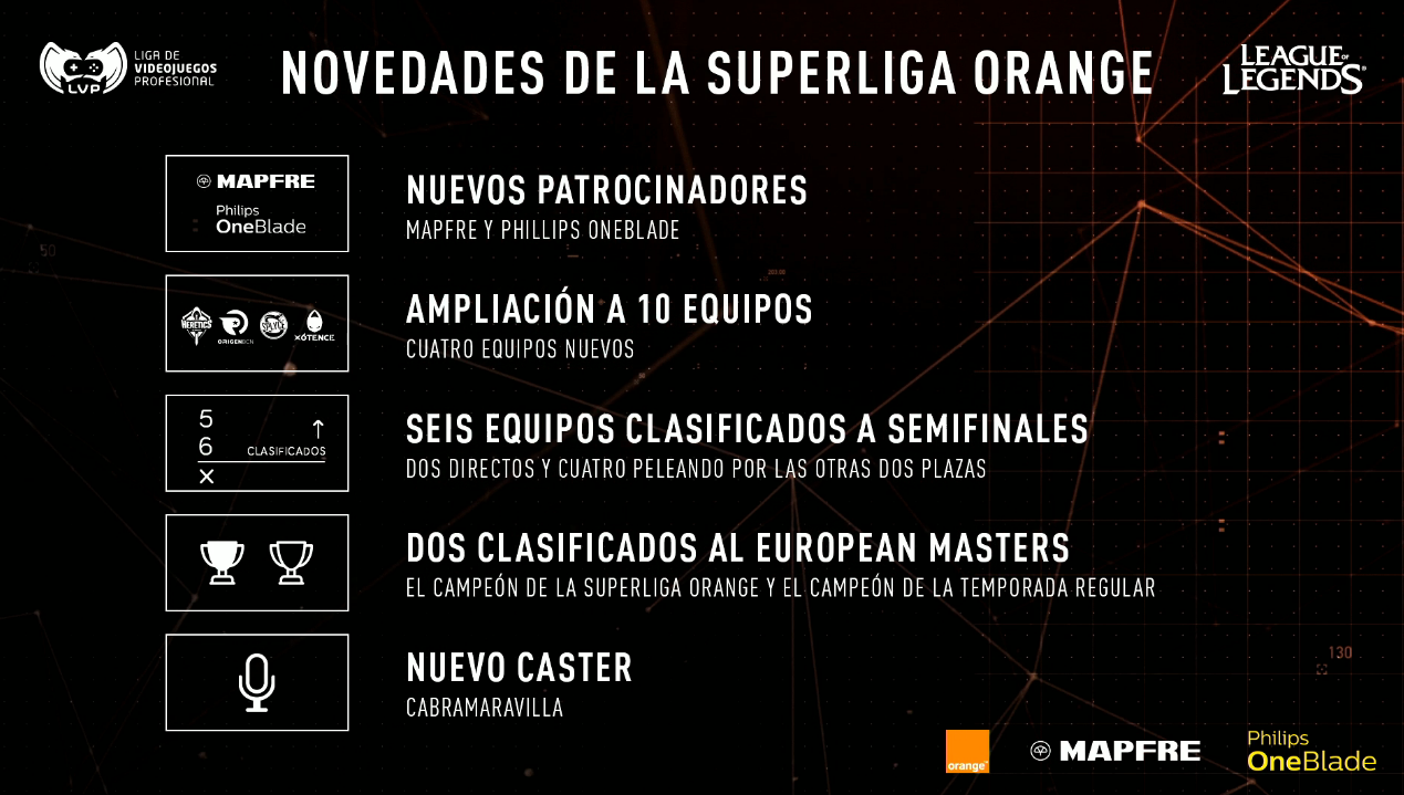 Superliga Orange 2019