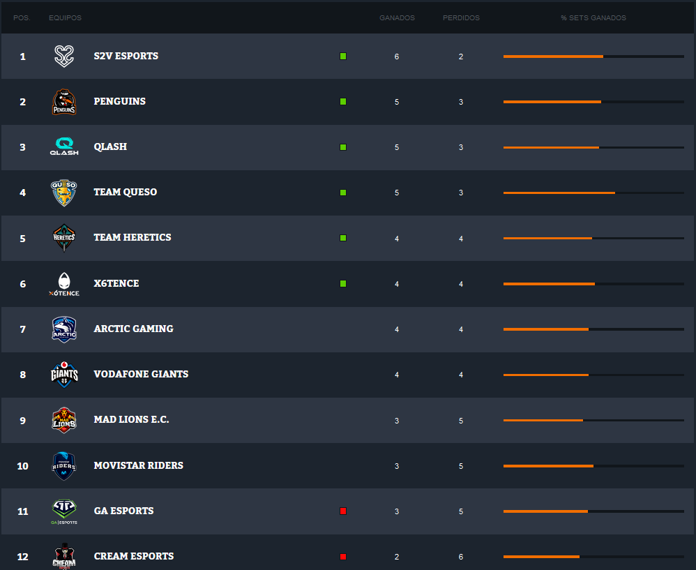 s2v-esports-lider-superliga-orange-cr-8