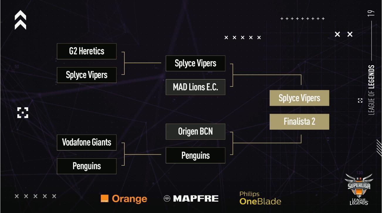 final Superliga Orange