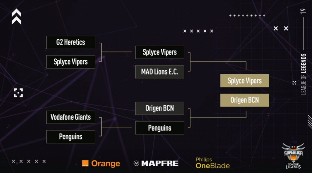 splyce-vipers-vs-origen-bcn