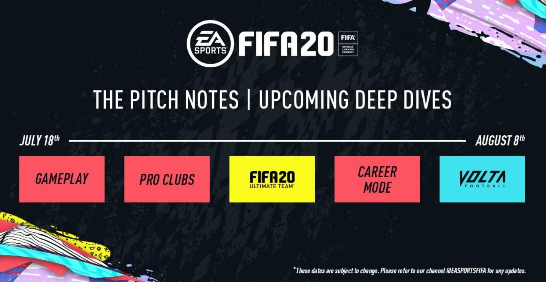 FIFA 20 calendario