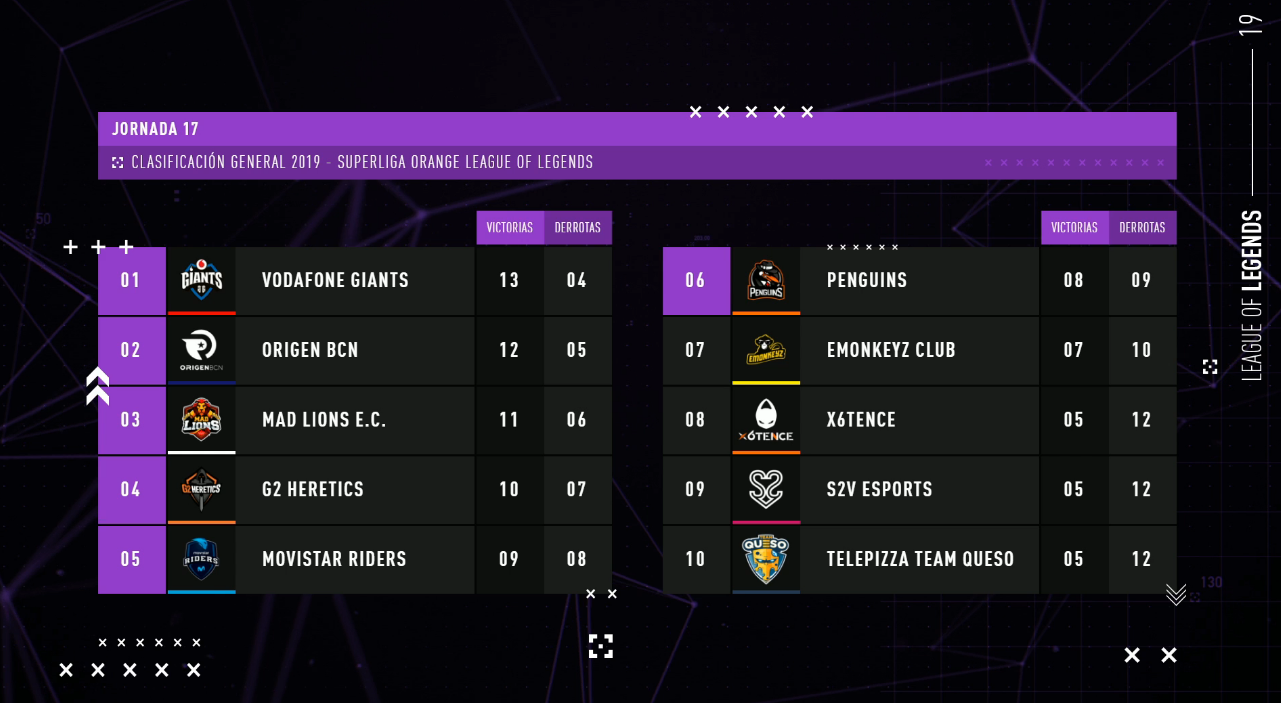 clasificación Superliga Orange