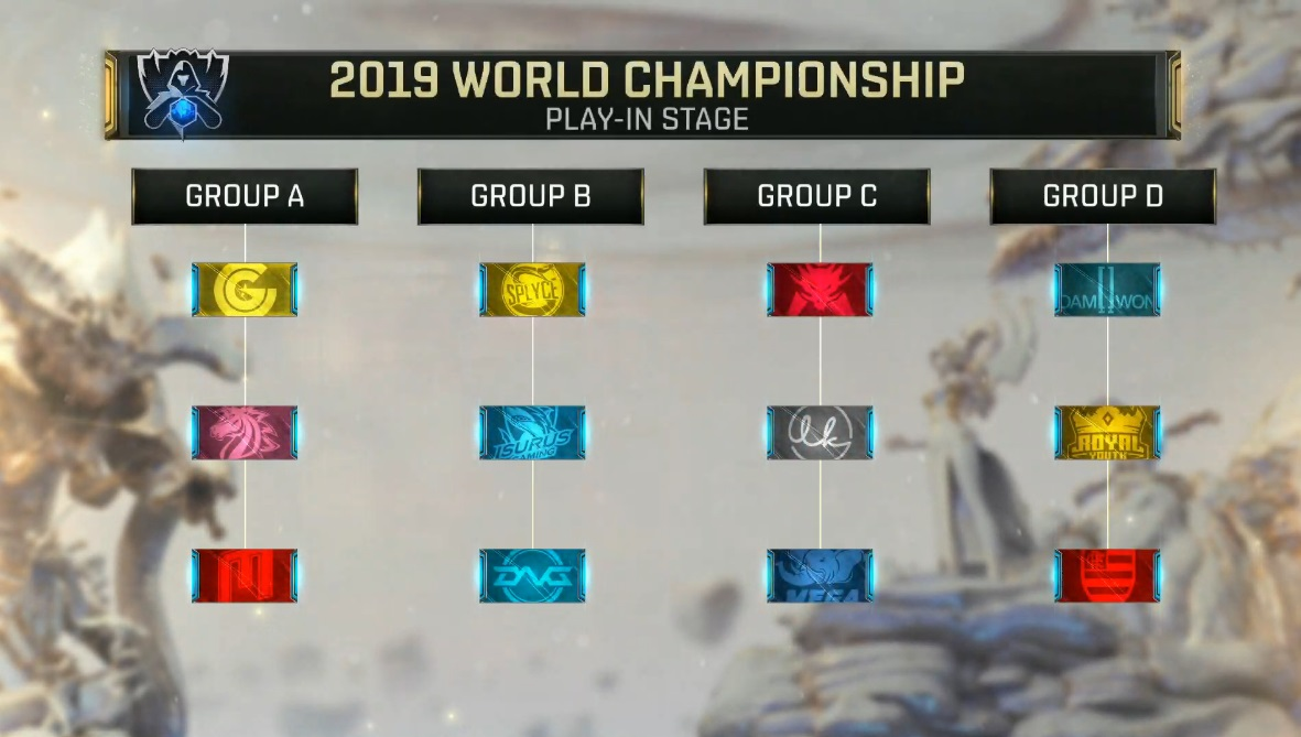 Play-in Worlds 2019