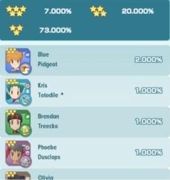 Azul Pokémon Masters