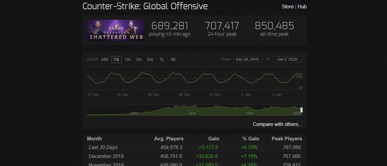 counter-strike-record