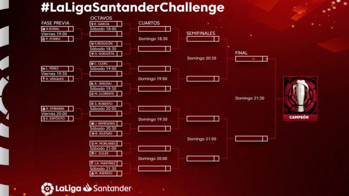 Los horarios del torneo de Ibai con futbolistas, en FIFA 20