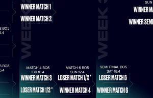 Los horarios de los playoffs de LEC, split de primavera 2020
