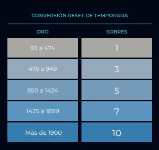 tabla 2 recompensas sobres SuperFantasy (2)