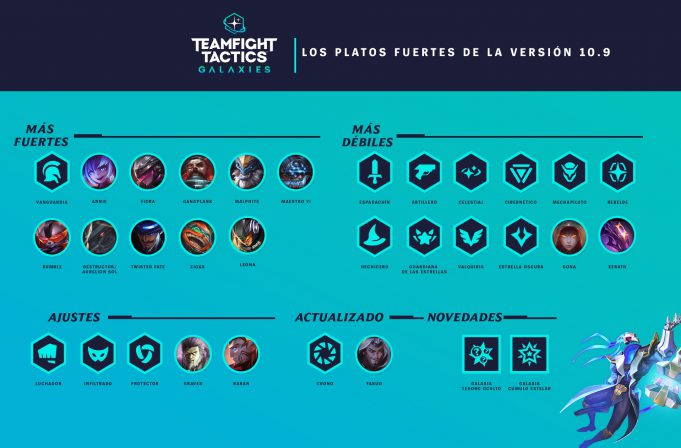 parche 10.9 teamfight tactics tft