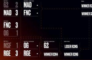 Los playoffs de LEC