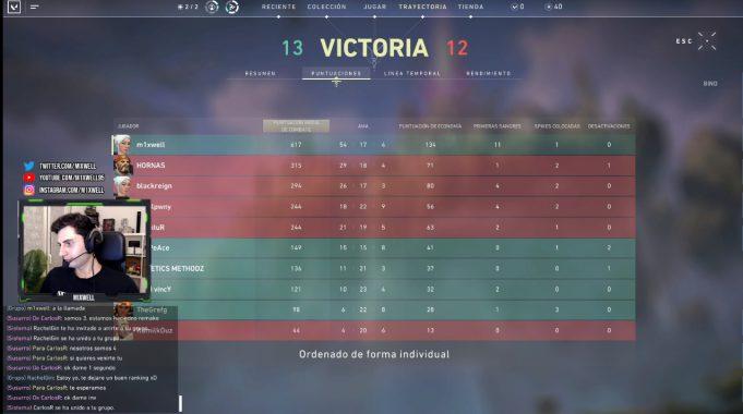 Mixwell y sus 54 kills en Valorant