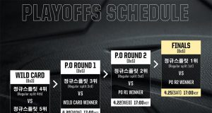 Playoffs LCK 2020