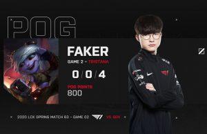 Faker y T1 ganan a Gen.G y son líderes de la LCK.