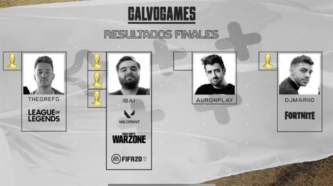 CalvoGames Resultados ganadores