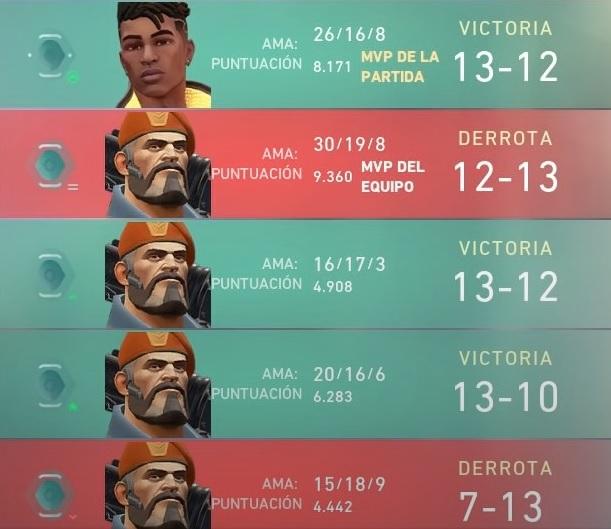 La mejora en las rankeds de Valorant