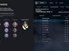 Top SoloQ Radiante Valorant