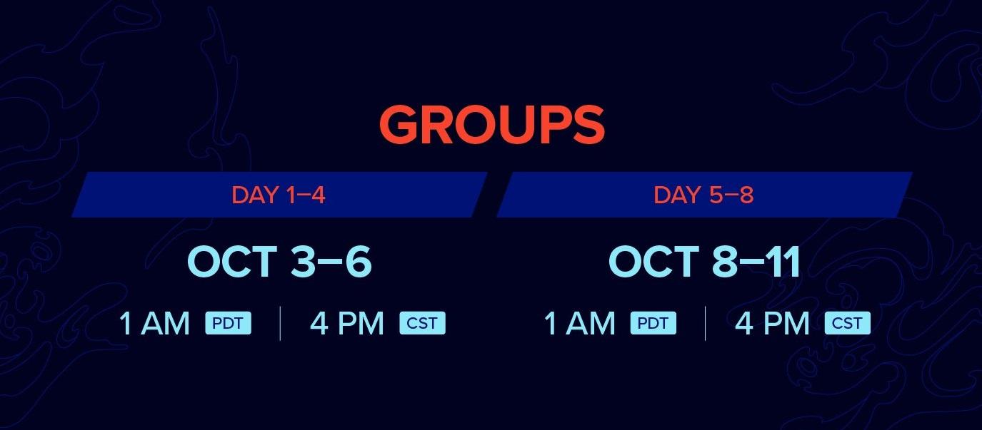 Horarios de la fase de grupos de los Worlds 2020