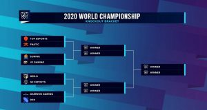 Los cuartos de final de los Worlds