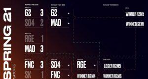 Los playoffs de LEC, split de primavera 2021