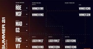 Playoffs LEC horarios