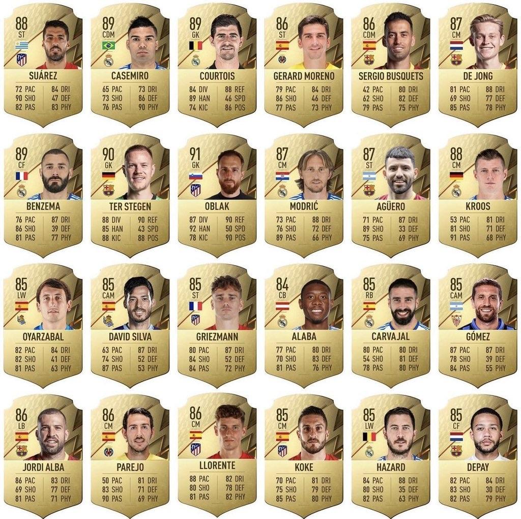 Los mejores 24 jugadores de FIFA 22 en LaLiga